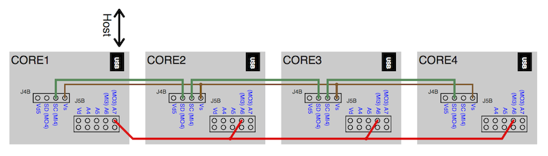 multicore_interconnections.png